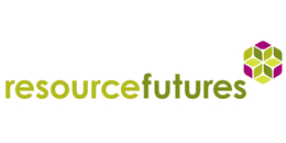 Resource Futures